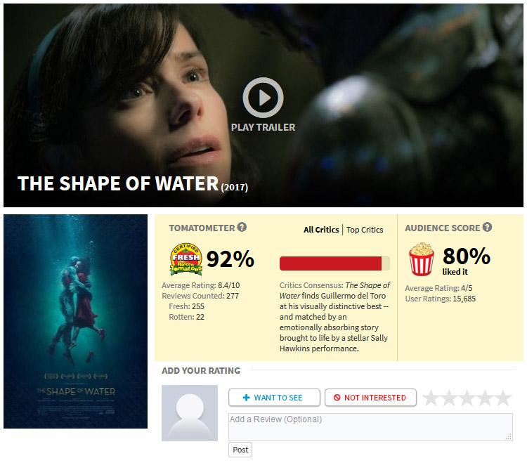 A Forma da Água aprovação no Rotten Tomatoes