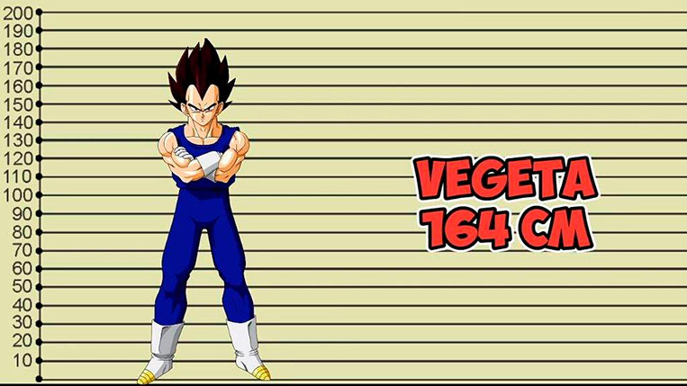 Altura do Vegeta