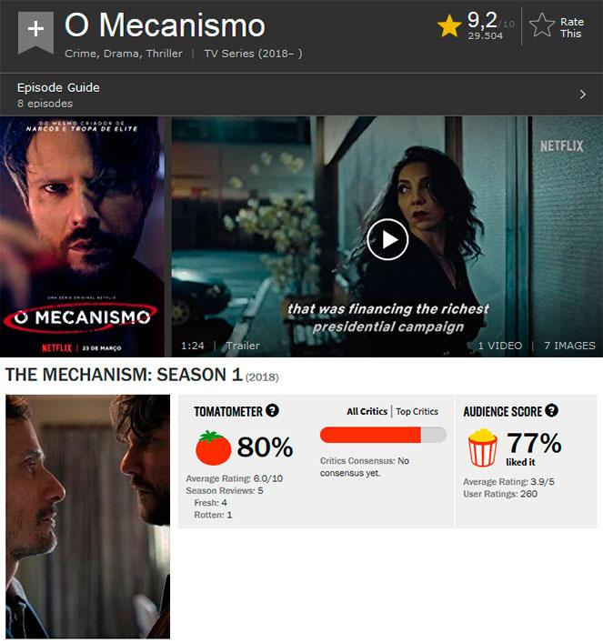 Notas IMDb e Rotten Tomatoes O Mecanismo Netflix