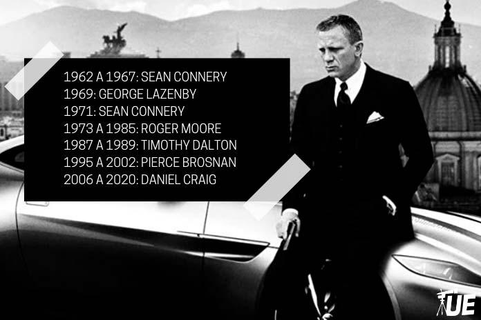Todos os atores que interpretaram o James Bond (007)
